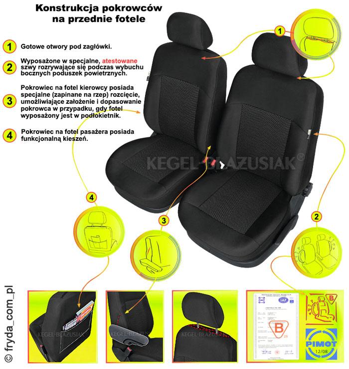 Pokrowce Samochodowe na przednie fotele POSEIDON black - instrukcja