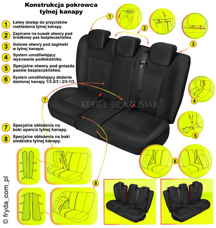 Pokrowce Samochodowe na tylną kanapę POSEIDON black - instrukcja